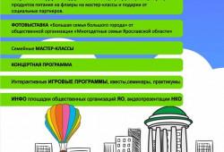 Ярославцы отпраздную Международный день благотворительности акцией  «Ярославль – территория милосердия»